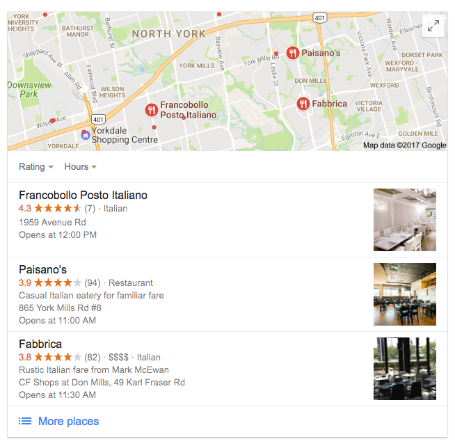 Local SEO Services North York Business — Panther Associates